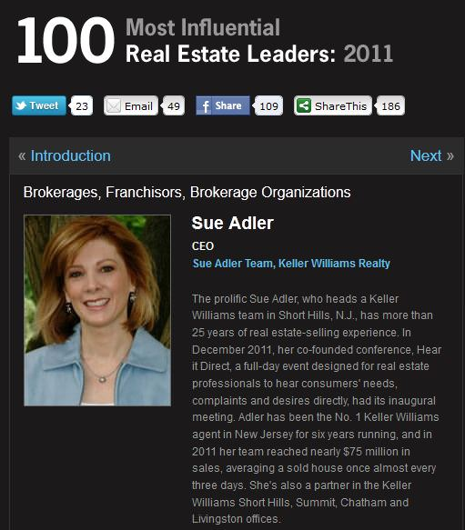 Inman Top Real Estate leaders